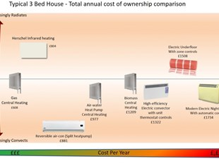 heating-comparison-3-bed-house-1024x681.jpg