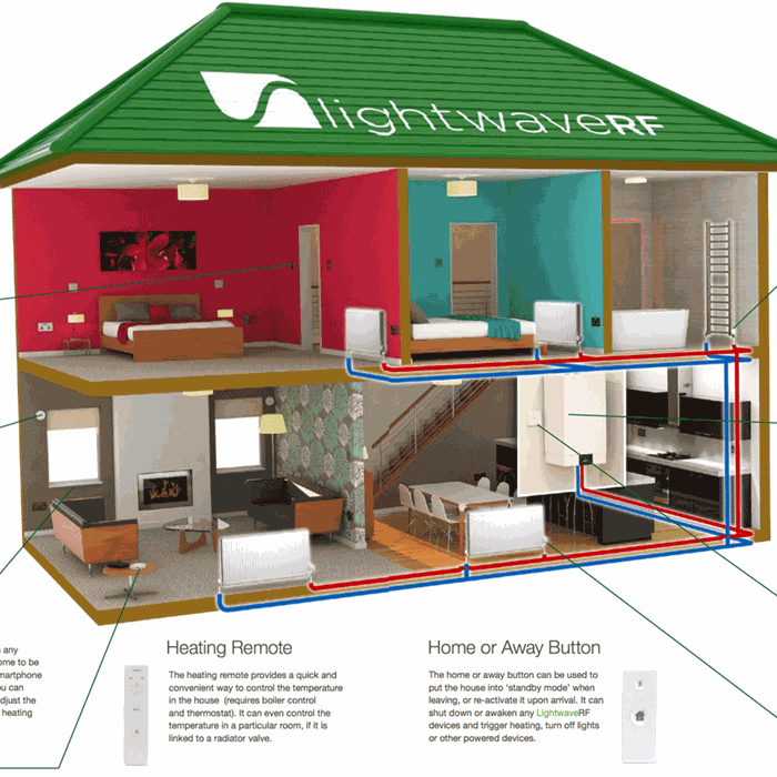 lightwaverf-heating-overview-1.png